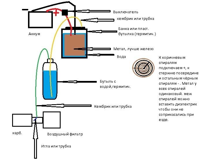 Водородные двигателя схема